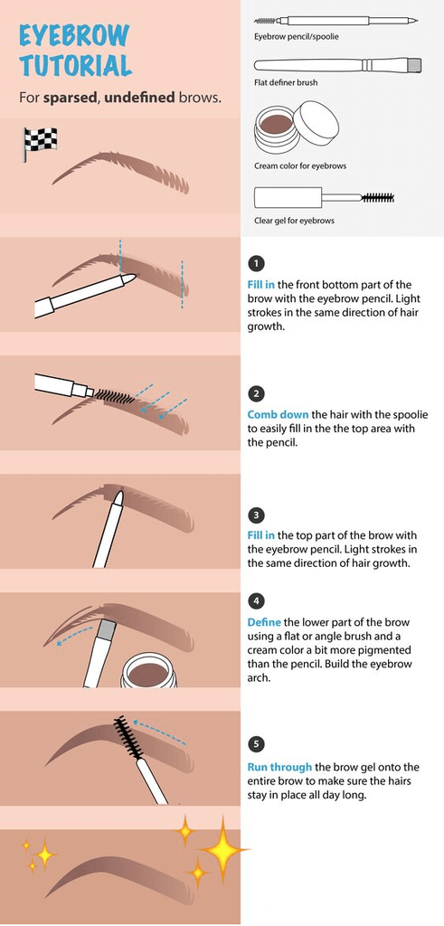 Super Simple Beginner Brow Guide